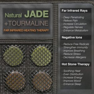 Infrared Heating Pads